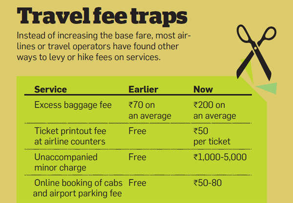 Travel fee traps