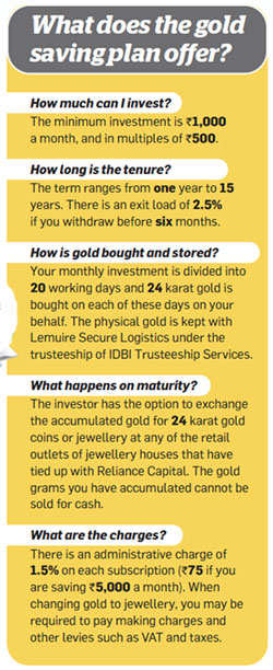 While the new gold saving plan allows you to purchase physical gold worth as little as Rs 50 a day, here are the things you should watch out for before doing so.