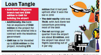 Axis sends notice to Maldives govt, bank aims to recover $350 mn lent to GMR Infra for building Male Airport