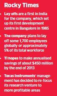Texas Instruments firing staff in India