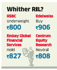 RIL acquires just a third of its buyback target of Rs 10,440 crore, may end up buying less than 50% of target by Feb