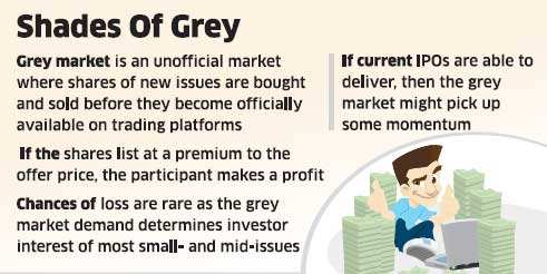 Grey market springs back to life ahead of December IPOs