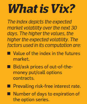 What is Vix?
