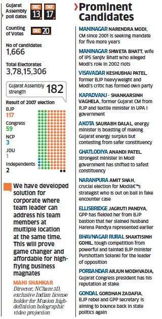 Gujarat Assembly polls: Narendra Modi's hologram 3D avatar a major attraction