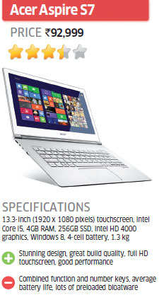 ET Review: Acer Aspire S7