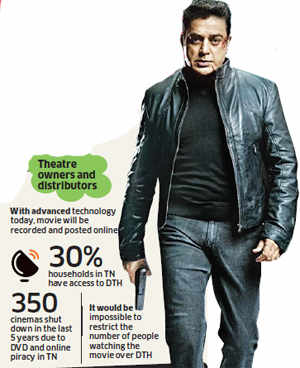 Kamal Haasan's plan to show Vishwaroopam on DTH irks theatre owners