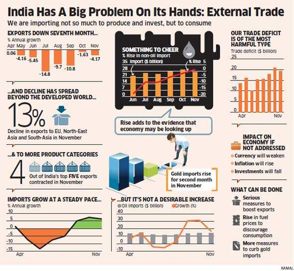RBI plans to push export lending
