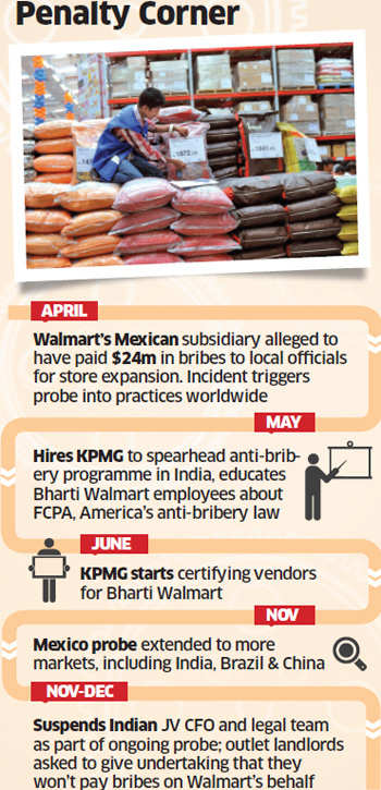 Walmart to apply US laws to Indian operations; wants anti-bribery undertaking from store owners