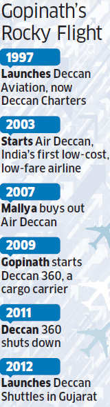 GR Gopinath's Deccan Charters faces severe crisis; puts entire fleet of aircraft on sale