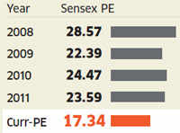 2013 to prove lucky for equities