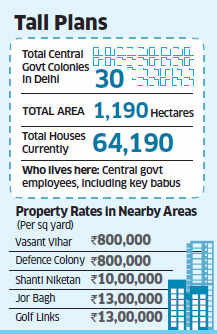 Old government quarters to make way for new highrise apartments in Delhi