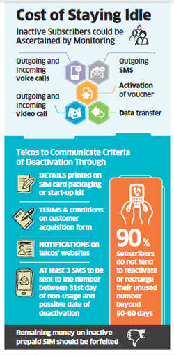 Telcos could charge prepaid users for inactive connections, may offer 'safe custody' facility to keep numbers