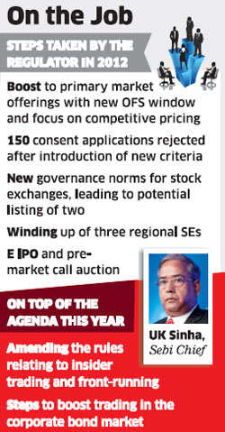 Sebi to revise rules on insider trading; to synchronize norms with the guidelines of Companies Bill