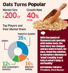HUL and Nestle to battle it out for share of Rs 200-crore oats market