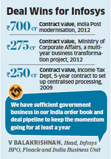 IT major Infosys looks to ease up on government contracts owing to delays, long implementation cycles