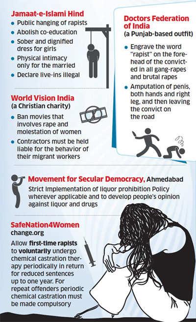Framing rape laws: Some bizarre ideas