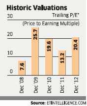 Strong product mix may help Bajaj Auto counter slowdown
