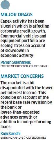 HDFC Bank's net profit rises by 30 pc to Rs 1,859 crore; retail grows, but treasury halved