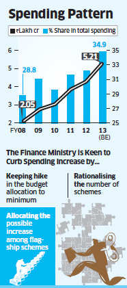 The finance ministry is expected to keep allocations of a number of schemes at the current budget's levels.