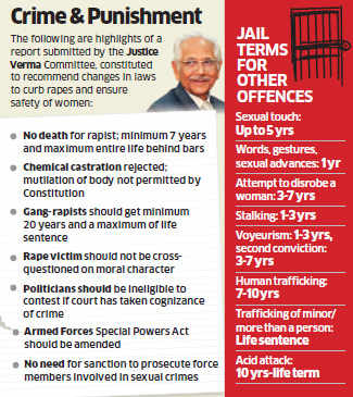 Justice JS Verma committee rejects chemical castration, lowering of juvenile age