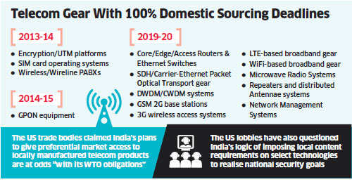 Domestic sourcing of certain categories of telecom gear marked 'security sensitive' riles US trade bodies