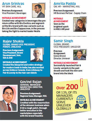 Succession never a one-horse race at HUL