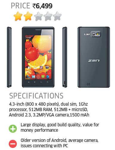 ET Review: Zen UltraPhone U4