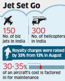 Relief for business jet owners as aviation ministry scraps royalty hike