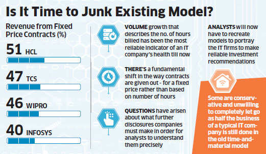 Old time-tested metrics can't judge IT; analysts ask for new model
