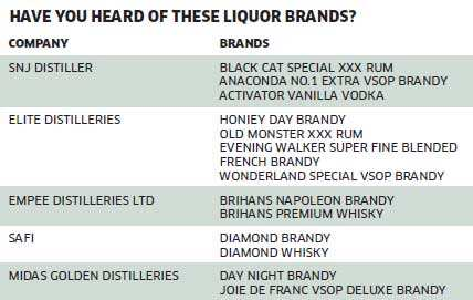 Tamil Nadu is a drinks company's paradise.