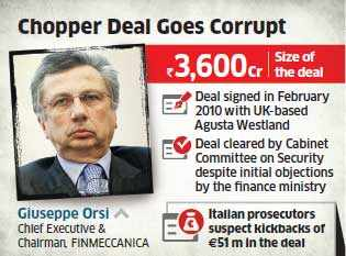 Rs 3,600-crore IAF deal in trouble as Finmeccanica chief Giuseppe Orsi held for graft