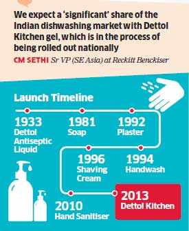 Reckitt Benckiser takes war with HUL to kitchens, enters dishwashing space with Dettol