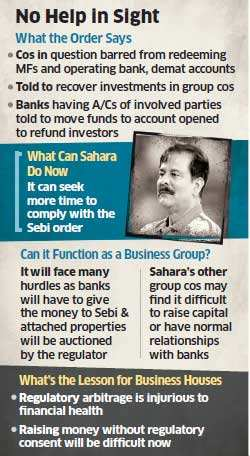 Market regulator Sebi freezes assets of Subrata Roy and two Sahara Group companies