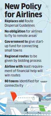 Domestic airlines may now get to choose remote routes