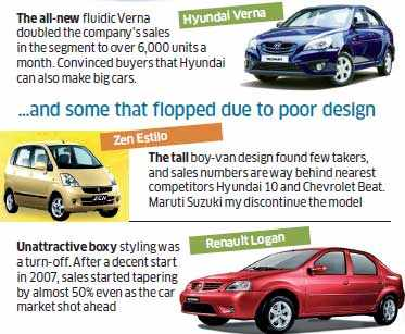 The magical makeovers of cars: Buyers are queuing up for latest designs