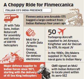 Chopper scam: Finmeccanica's India expansion plans may crash, Tatas say no threat to JV