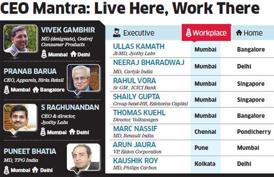 India Inc CEOs hop between cities to maintain work-life balance