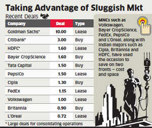 Big corporates ride weak realty market