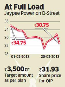 Jaypee Power Venture