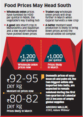 Edible oil, Onion prices may dip 10-20% in March on low export