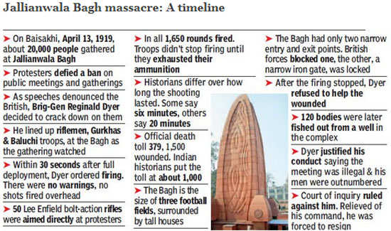 Jallianwala Bagh massacre: David Cameron's apology that wasn't?
