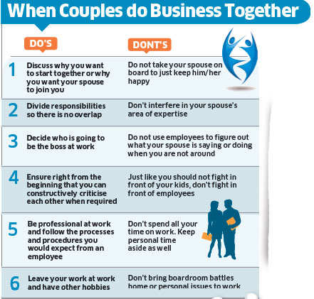 Home Advantage: Couples increasingly enter into entrepreneurship despite challenges