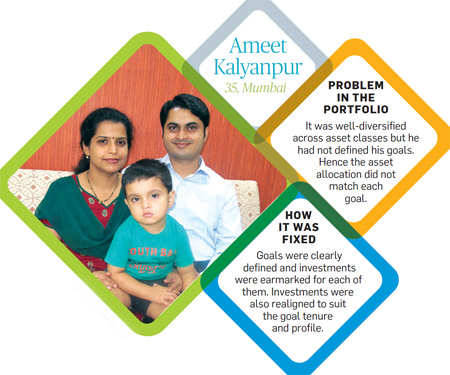 Case of Ameet Kalyanpur