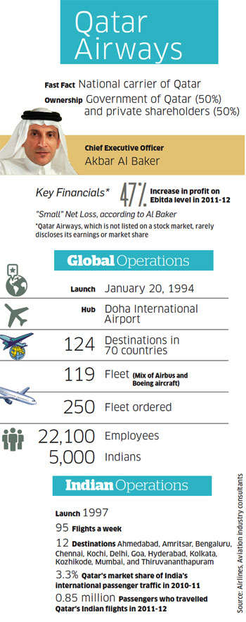 Funds-flushed Emirates, Etihad, Qatar well placed to catch the tailwinds on Indian flight path
