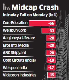 Market regulator Sebi orders probe into mid-cap crash