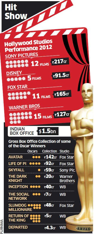 Oscar winner is back in the cinemas
