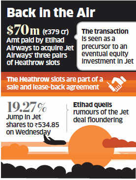 Jet Airways sells slots at London's Heathrow Airport to Etihad
