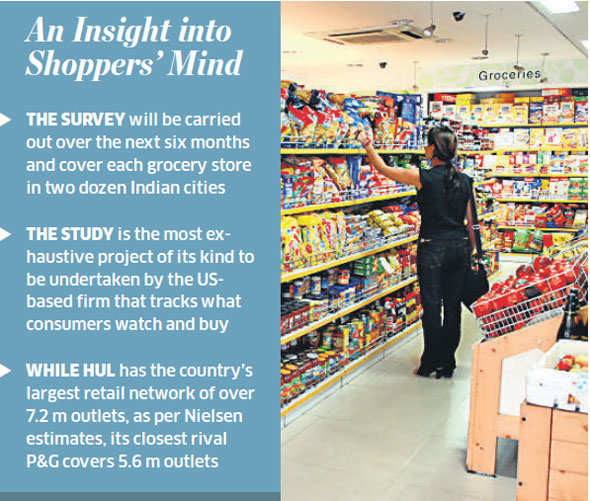 Nielsen survey to help consumer goods companies target kirana stores
