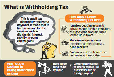 Under current norms, foreign investments in corporate bonds face 20% tax deduction.A lower withholding tax of 5% is available only in select infrastructure sectors.