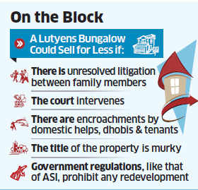 Litigations help rich buy Lutyens' Delhi houses for a song